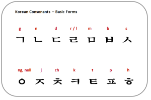 korean_consonants
