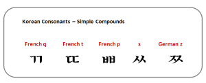 korean_consonants_2